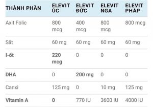 thuốc Elevit cho phụ nữ chuẩn bị mang thai