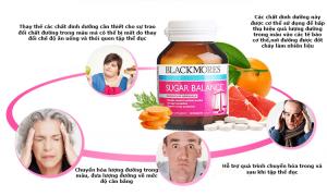 Công dụng Blackmores Sugar Balance