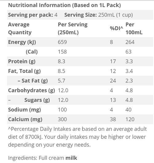 Thành phần sữa Australia'Own